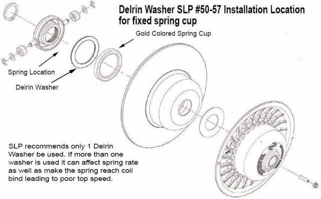 Delrin washer | Polaris Snowmobile Forum